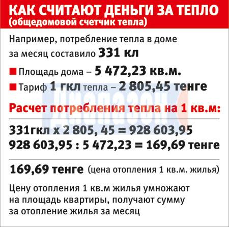 Моментальный обмен Qiwi Кошелек, ЯндексДеньги, OOOPay